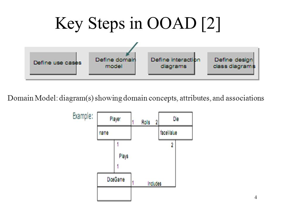 Comp 350 object oriented analysis and design lecture 2 ppt video 4 key ccuart Choice Image